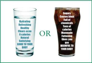 image of glass of water with benefits listed or glass of soda with negative effects listed