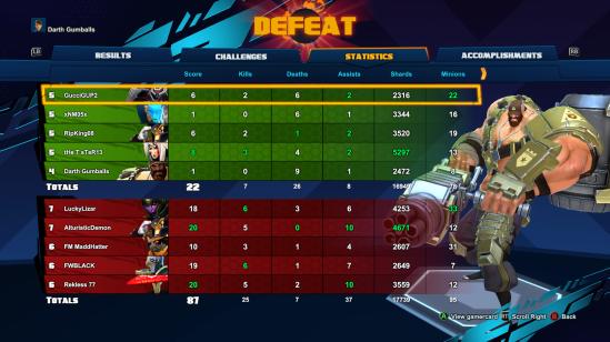 Battleborn scoreboard